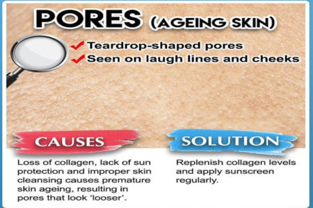 Kojic Whitening Treatment